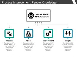 Process Improvement People Knowledge Management With Icons And Arrows