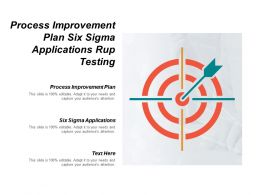 Process Improvement Plan Six Sigma Applications Rup Testing Cpb
