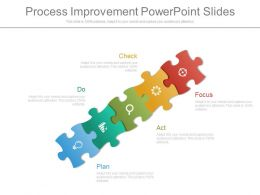 Process Improvement Powerpoint Slides