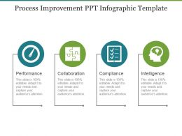 Process Improvement Ppt Infographic Template
