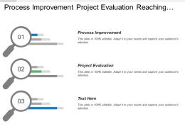 Process Improvement Project Evaluation Reaching New Customer Market