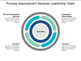 Process Improvement Services Leadership Team Charter Example Process Improvement Cpb