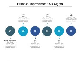 Process Improvement Six Sigma Ppt Powerpoint Presentation Icon Design Cpb