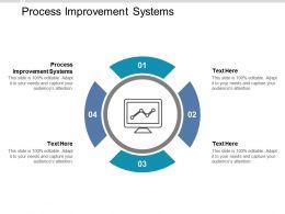 Process Improvement Systems Ppt Powerpoint Presentation Inspiration Graphics Tutorials Cpb