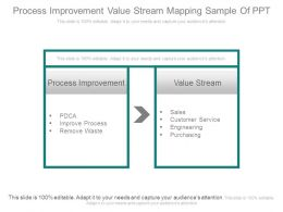 Process Improvement Value Stream Mapping Example Of Ppt