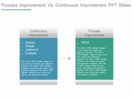 Process Improvement Vs Continuous Improvement Ppt Slides