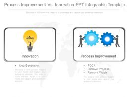 Process Improvement Vs Innovation Ppt Infographic Template