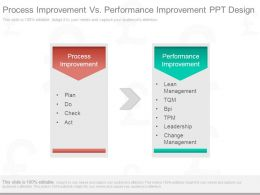 process_improvement_vs_performance_improvement_ppt_design_Slide01
