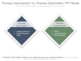 Process Improvement Vs Process Optimization Ppt Model