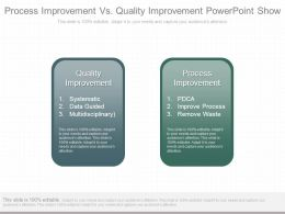 Process Improvement Vs Quality Improvement Powerpoint Show