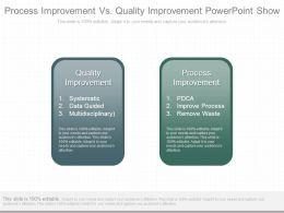 Process Improvement Vs Quality Improvement Powerpoint Show