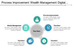 Process Improvement Wealth Management Digital Communication Sales Performance Cpb