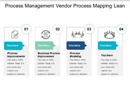 Process Improvements Business Process Improvement Business Process Modelling Cpb