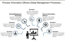 Process Information Officers Global Management Processes Managing Orders
