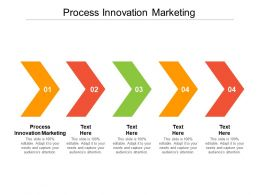 Process Innovation Marketing Ppt Powerpoint Presentation Visual Aids Outline Cpb