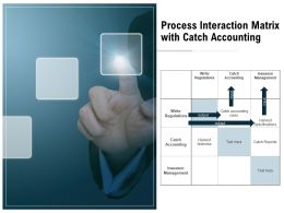 Process Interaction Matrix With Catch Accounting