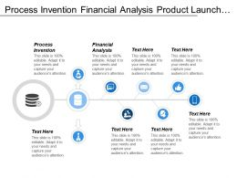 process_invention_financial_analysis_product_launch_data_management_cpb_Slide01
