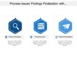 Process Issues Findings Finalization With Magnifying Glass Image