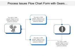 Process Issues Flow Chart Form With Gears And Exclamation Mark