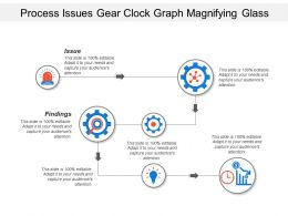 Process Issues Gear Clock Graph Magnifying Glass