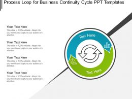 process_loop_for_business_continuity_cycle_ppt_templates_Slide01