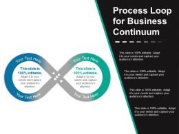 Process Loop For Business Continuum Ppt Sample File