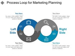 Process Loop For Marketing Planning Ppt Ideas