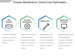 Process Maintenance Control Cost Optimization With Icons
