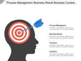 Process Management Business Result Business Context Solution Definition