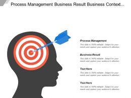 Process Management Business Result Business Context Solution Definition