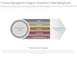 Process Management Diagram Powerpoint Slide Background