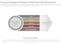 Process Management Diagram Powerpoint Slide Background