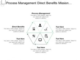 Process Management Direct Benefits Mission Objectives Corporate Appraisal