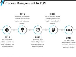 Process Management In Tqm Powerpoint Show