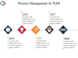 Process Management In Tqm Powerpoint Slide Background Designs