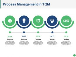 Process Management In Tqm Powerpoint Slide Themes