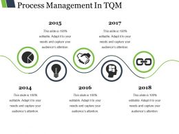 Process Management In Tqm Powerpoint Slides Design