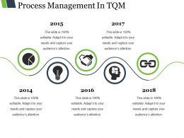 Process Management In Tqm Powerpoint Slides Design