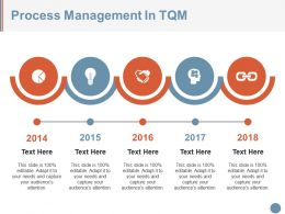 Process Management In Tqm Sample Of Ppt
