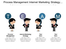 Process Management Internet Marketing Strategy Key Success Factors Cpb