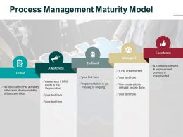 Process Management Maturity Model Initial Awareness Defined Managed Excellence
