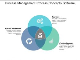 Process Management Process Concepts Software Automation Process Lean Process Cpb