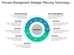 Process Management Strategic Planning Technology Marketing Application Management Cpb