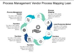 Process Management Vendor Process Mapping Lean Production Method Cpb