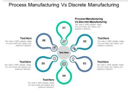 Process Manufacturing Vs Discrete Manufacturing Ppt Powerpoint Presentation Show Deck Cpb