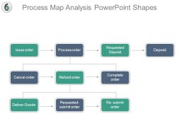 Process Map Analysis Powerpoint Shapes