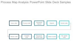 Process Map Analysis Powerpoint Slide Deck Samples