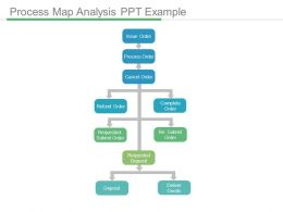 Process Map Analysis Ppt Example