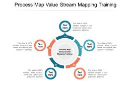 Process Map Value Stream Mapping Training Ppt Powerpoint Presentation Slides Cpb