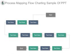 Process Mapping Flow Charting Sample Of Ppt